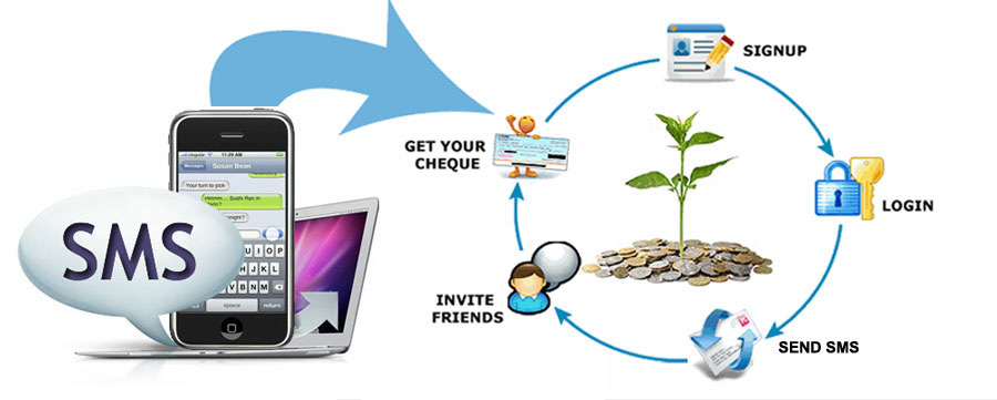 Earn Money Online, Get Paid to Sent SMS With SMS Income